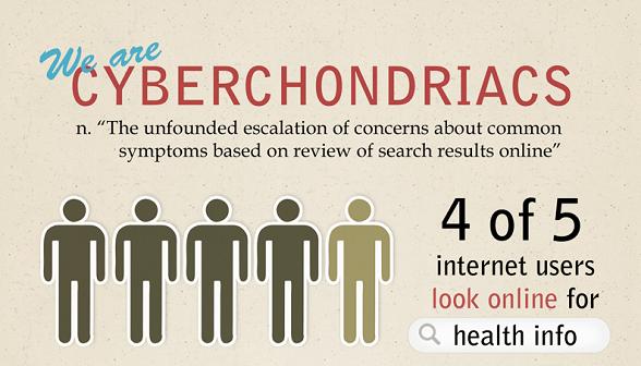 cyberchondriacs