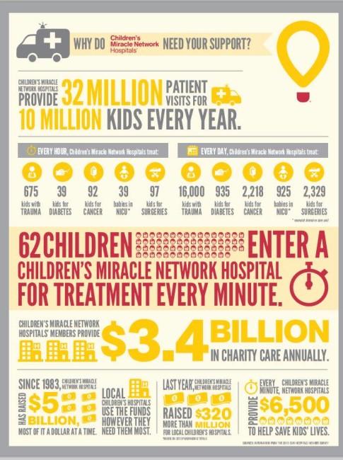 CNM infographic
