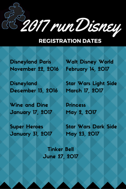 rundisney registration dates for Walt Disney World, Disneyland and Disneyland Paris. running | run | Travel | runcation