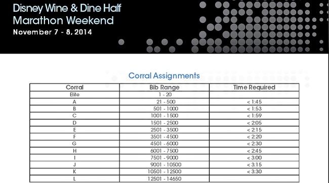 Wine and Dine corrals 2014