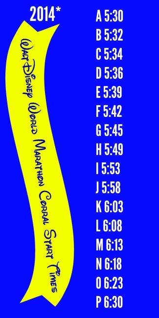 corral start times marathon
