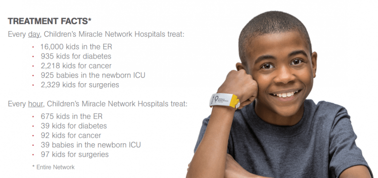 Children's Miracle Network Hospital services and supporting Hershey half marathon benefits CMN