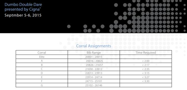 DDD corral 15