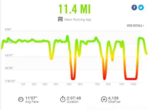 HI-larious. I've never covered THAT many miles in THAT pace. Nike had jokes.