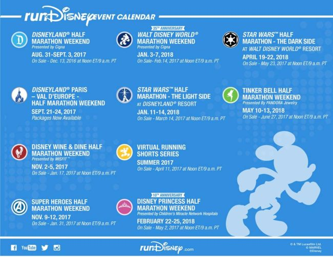 Running a rundisney race is magical! Know when registration begins for the races at Walt Disney World, Disneyland and Disneyland Paris. 2017-2018 runDisney Race Calendar and Registration Dates