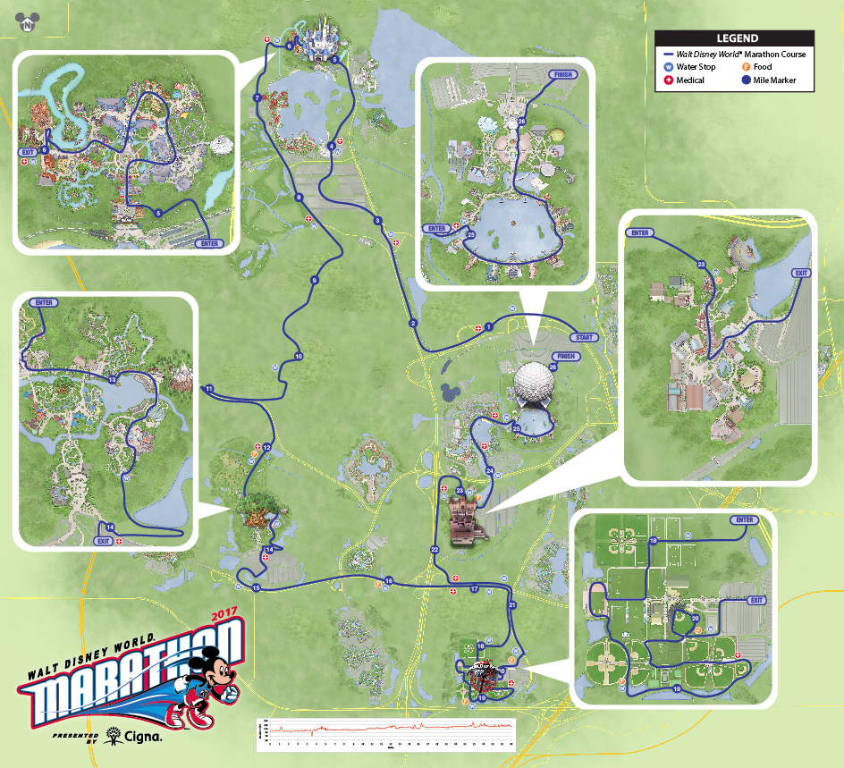 Cheer the Disney World Marathon: locations to cheer along the course including Magic Kingdom, Epcot, Hollywood Studios, and Epcot. Map of the Disney Marathon Course