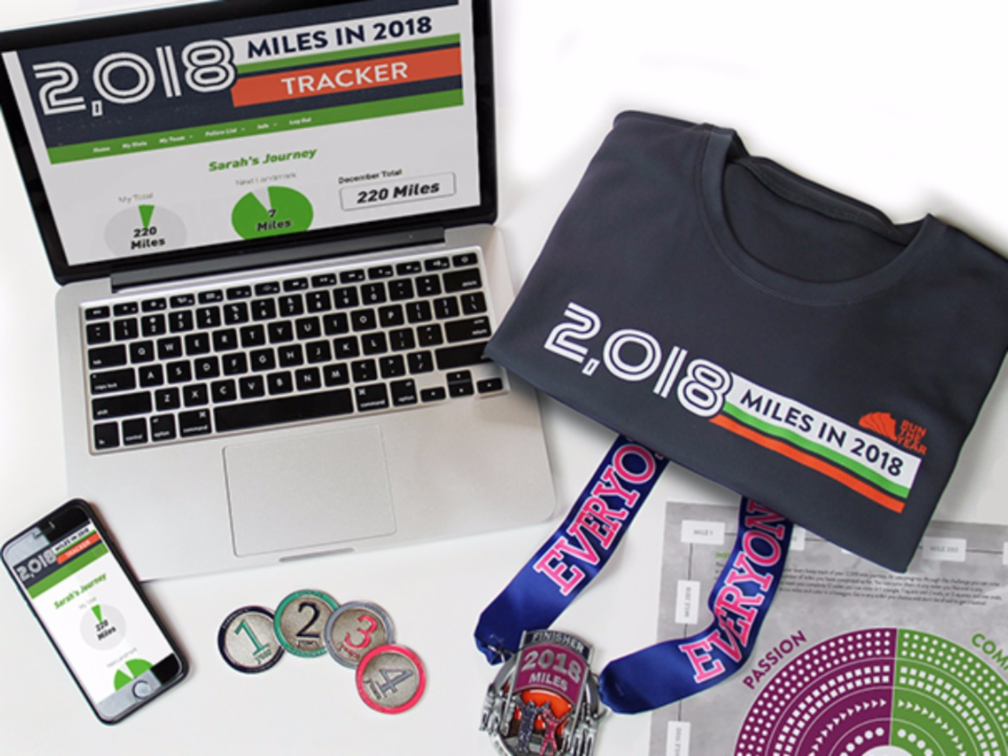 If you need a little motivation to get off the couch and out the door, join us for the Run the Edge Run the Year 2018 Virtual Race challenge. Run the Year 2018 is a virtual race challenging you to run 2018 miles in 12 months. #ad #runtheedge #runtheyear2018 #runchat #running #virtualrace #virtualrun