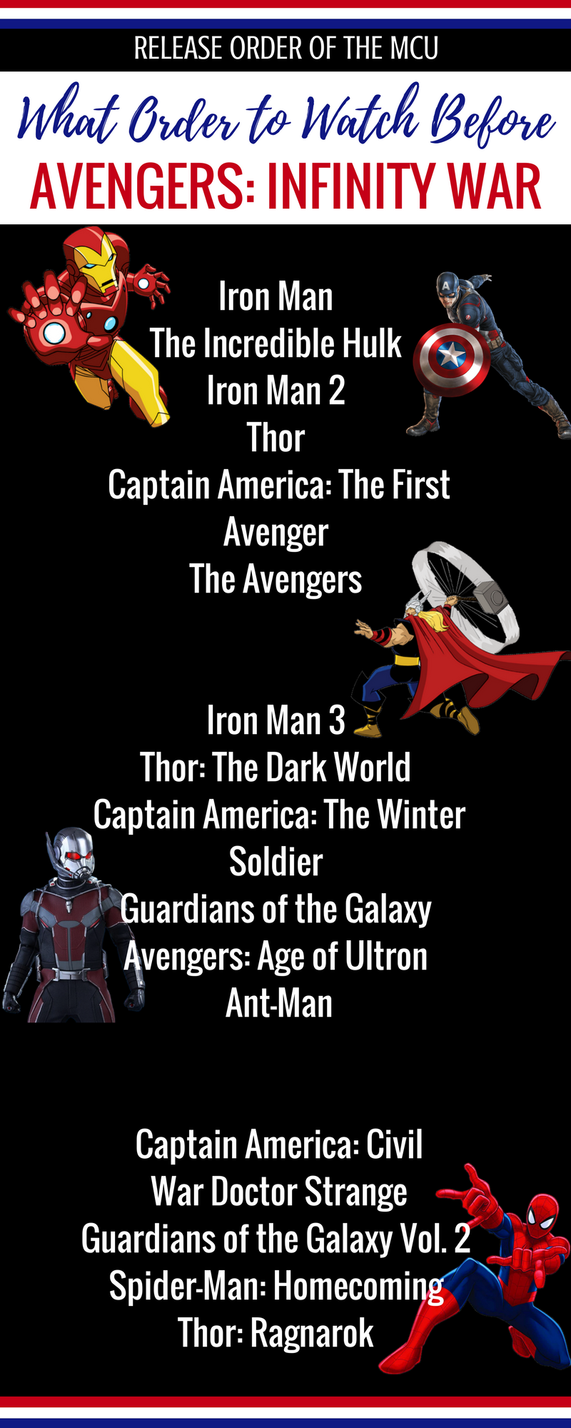 Marvel Movies to Watch In Order Before Avengers Infinity War, Marvel Movies timeline in order of release in the theaters! A beginners guide to Marvel Movies and the MCU. #MarvelMovies #InfinityWar #MCU #Avengers avengers movies in order