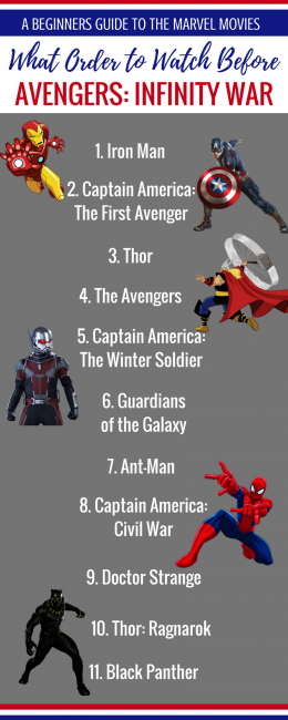 Marvel movies list in order: short list of Avengers movies in order for the beginner