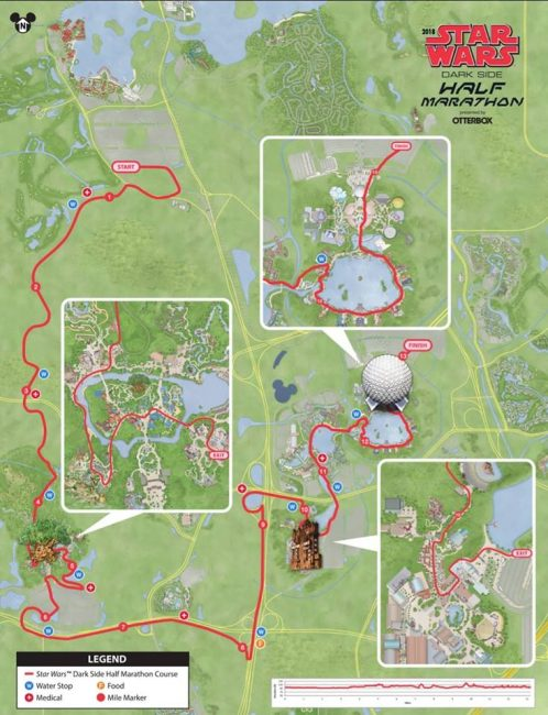 Star Wars half marathon course 2018