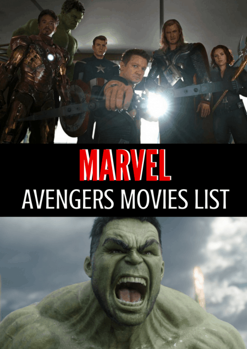 List of Avengers Marvel Movies in Order