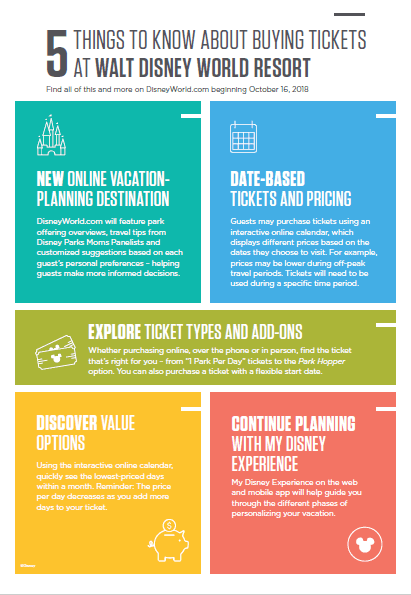 disney world Ticket Infographic Date Based Pricing