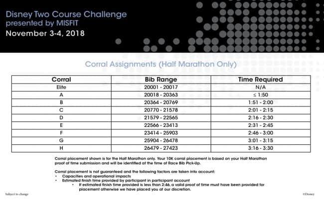 Wine dine half marathon corral 2018