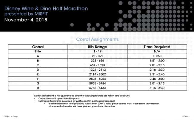 Wine dine challenge corral 2018