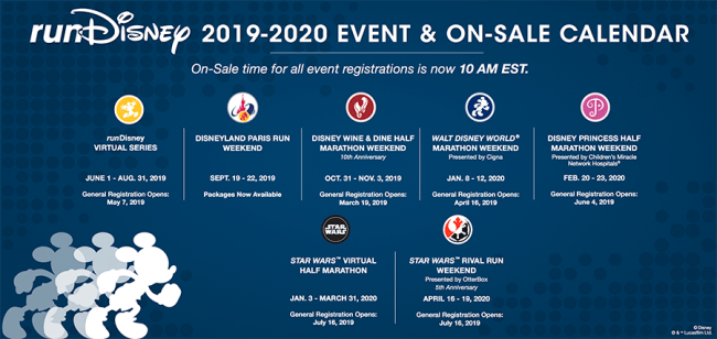 RunDisney registration calendar