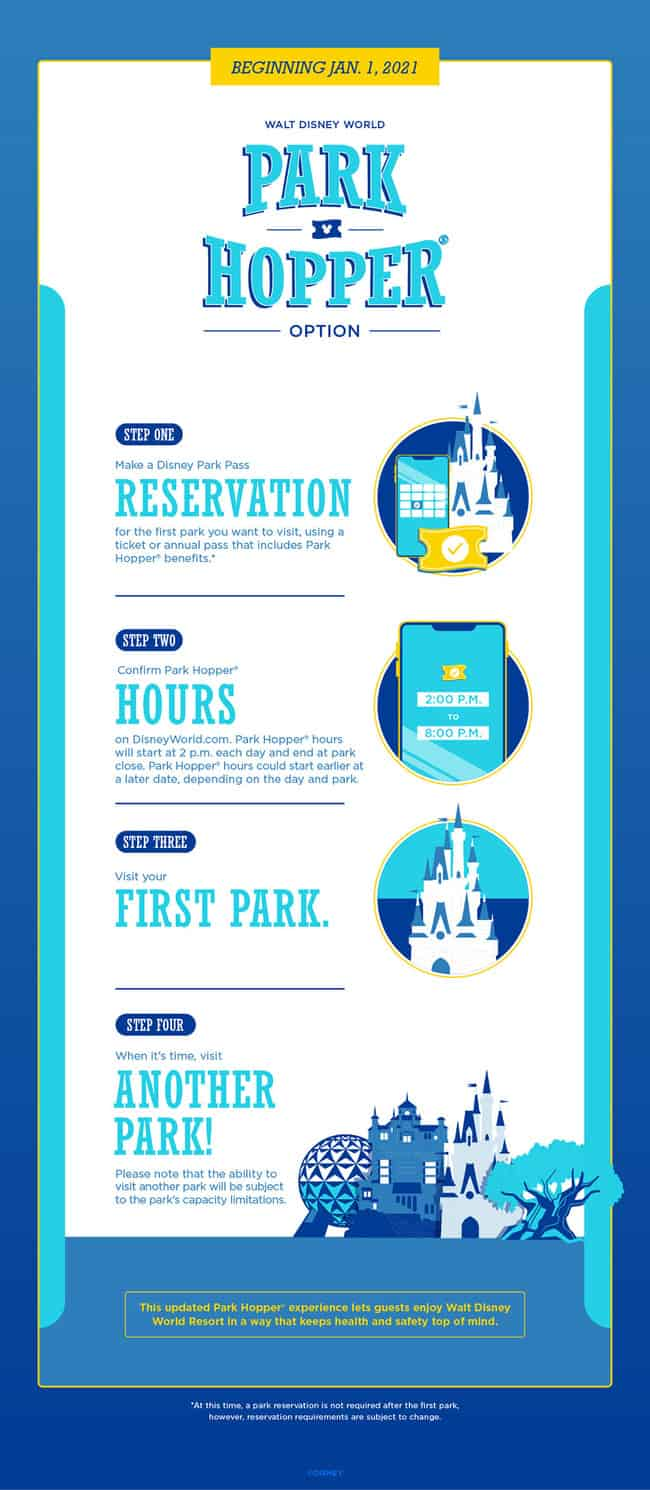 park hopping at Disney World 2021